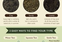 Why soil type matters?