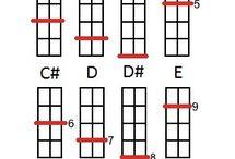 gdg chords