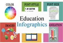 Education Infographics / Infographics for teaching and learning. / by Tree Top Secret Education
