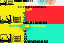 DATA WAREHOUSE ONLINE TRAINING