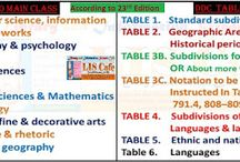 DDC 10 Main Class with Table