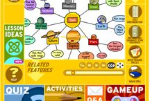 Make-A-Map: Our Concept Mapping Tool / BrainPOP's NEW concept mapping tool provides an interactive, graphical view of how students organize, connect and synthesize information.