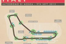 Monza It