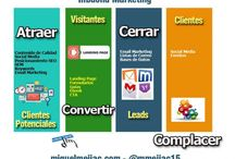 Marketing Digital / Artículos, Recursos, Tutoriales y todo lo relacionado con el Marketing Digital y el Social Media.