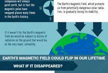 Geomagnetism