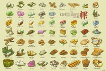Malaysian Food Illustration