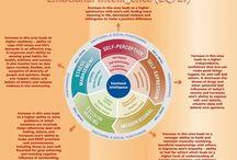 Inspiring Leaders & Emotional Intelligence