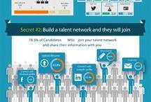 HR Talent Engagement