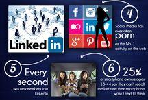 Social Media / Pintrest, Linkedin,Facebook, Twitter and Instagram