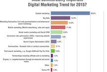 Search Engine Marketing - SEM / Search Engine Marketing - SEM