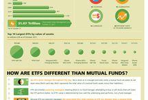 EFT Fonds