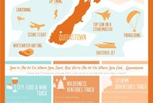 New Zealand / Australia Work & Travel 2016