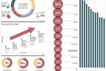 Infographics we love / Some great key facts infographics which are useful to QS's