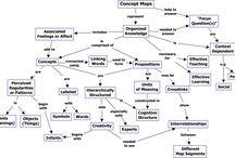 Diagrams for Visual Problem Solving