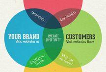 2ba / Strategia, marketing, marka, turystyka