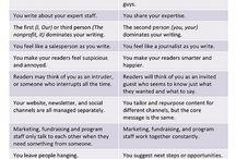 Marketing / Ideas, ways of thinking, good stuff