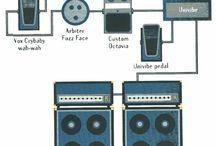 guitar amplitub