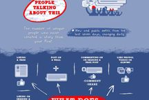 Facebook Infographics / A collection of great Infographics for Facebook r