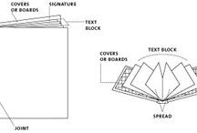 Design'spiration   Resources