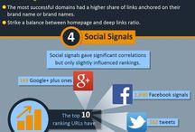 WorldWideWeb / Raccolta delle più interessanti infografiche sul SEO e sul web marketing, raccolte dalla rete