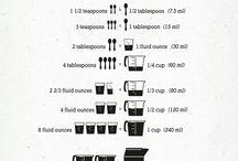 Меры и весы в ложках-чашках