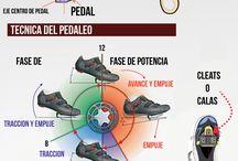 Principi tecnici scientifici pedalata