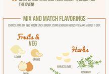 Turkey brime & cook hints