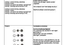 Coöperatieve werkvormen / Allerlei werkvormen te gebruiken in de klas :)
