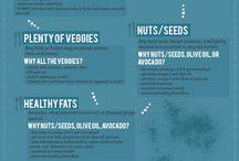 Paleo food/Paleo jedlo