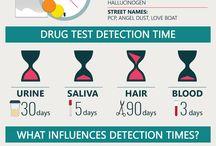 Penyalahgunaan Obat-obatan