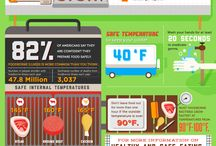 Barbecue infographics