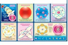 Física&Química formación