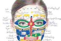 yüz refleksoloji