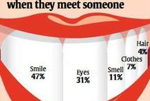 #shareyoursmile / What makes you smile? Whether its a certain smile or a smile quote to brighten everyone's day.