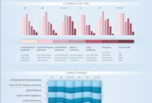 Infographics / by ENOUNCE