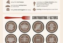 FOOD ADDITION