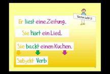 Grammatik-Deutsch lernen
