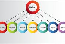 Big Data services / Unlock actionable facts from your business data  Our Big data services help organizations to discover mission critical insights that will revolutionize their business performance.