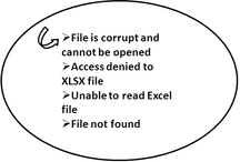 MS Office Excel Recovery Tool
