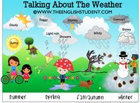 Weather Vocabulries