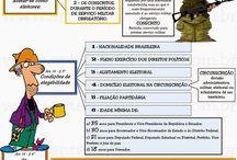 Mapas constitucional