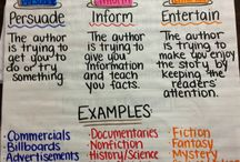 Year 7 English - Purposes of texts