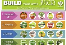 Juicer Recipes! / Juice, juicer, recipes