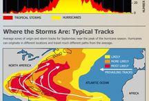InOctober - 17 Hurricane Season