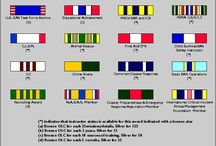 Military necklace