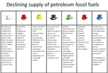 Farewell to Fossil Fuels