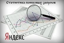 Частота поисковых запросов. Статистика и продвижение. Вордстат