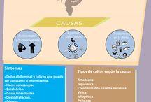 Infografia / Infografias creadas para el Hospital General Playa del Carmen