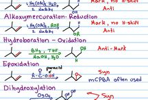 chemicals Reactions.