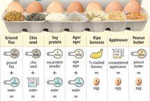 Egg free loves